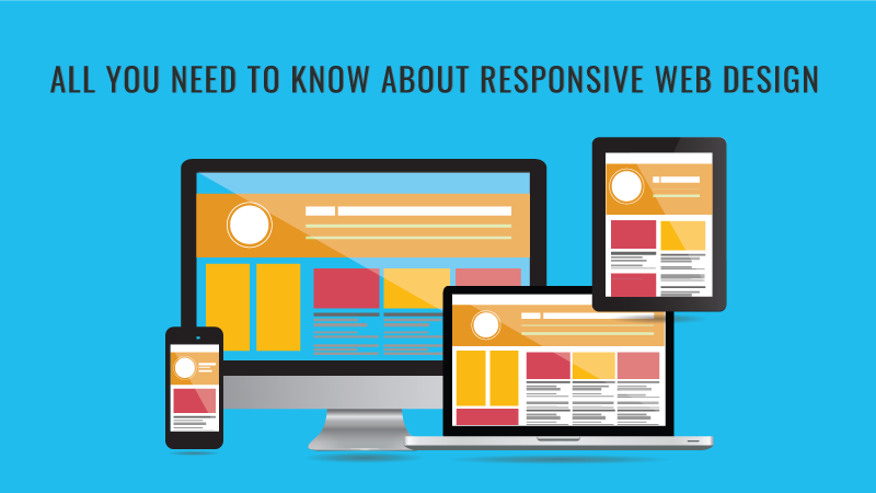 responsive website design meaning and infographic